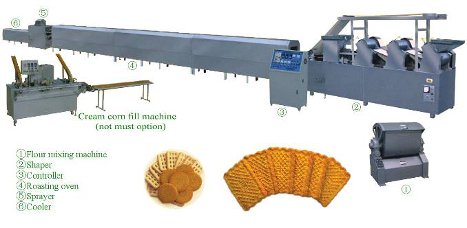 Animal biscuit making equipment